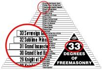 Freemasonry Pyramid