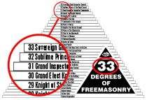 Freemasonry Pyramid