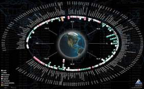 AGI Satellite Orbit Map