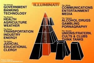 The Matrix Pyramid Obelisk