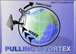 Pulling A Vortex