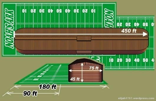 Noah's Ark on Football Field